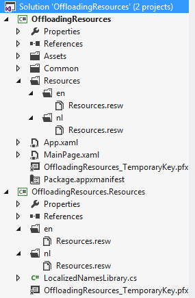 Windows 8 Resources example project structure